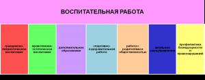 vopitat-rabota